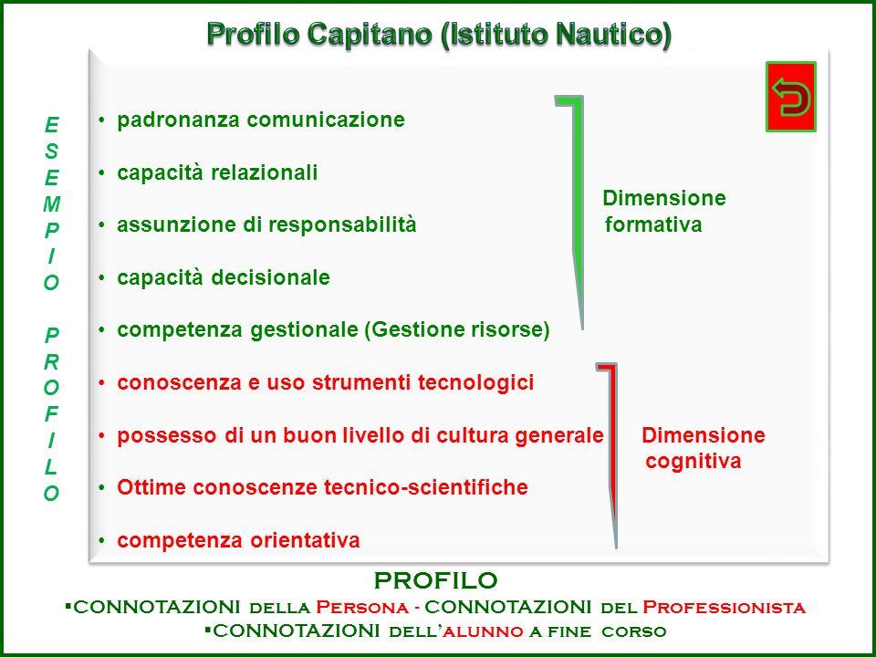Profilo Capitano (Istituto Nautico)