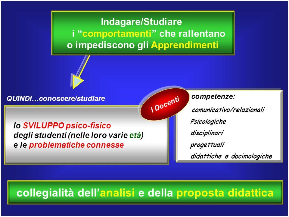 collegialità dell'analisi e della proposta didattica