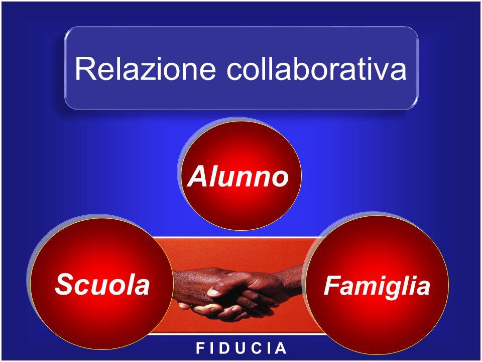 Relazione collaborativa