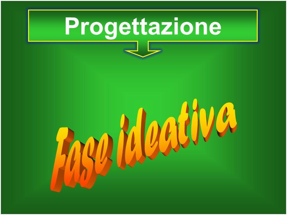 Progettazione Fase ideativa