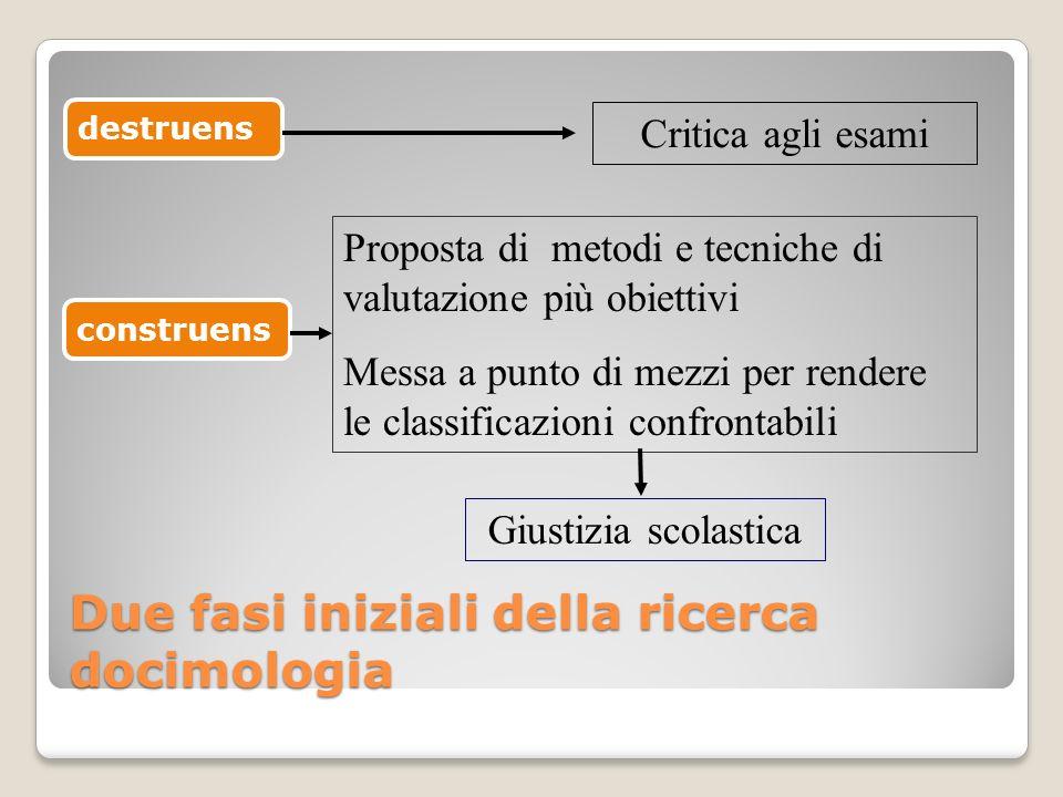 Due fasi iniziali della ricerca docimologia