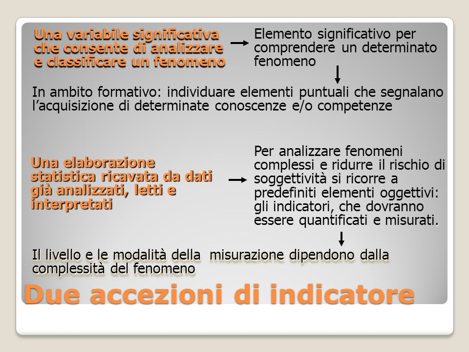 Due accezioni di indicatore