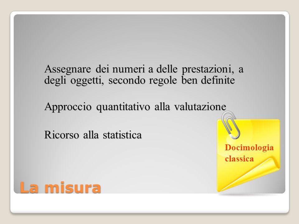 Assegnare dei numeri a delle prestazioni, a degli oggetti, secondo regole ben definite