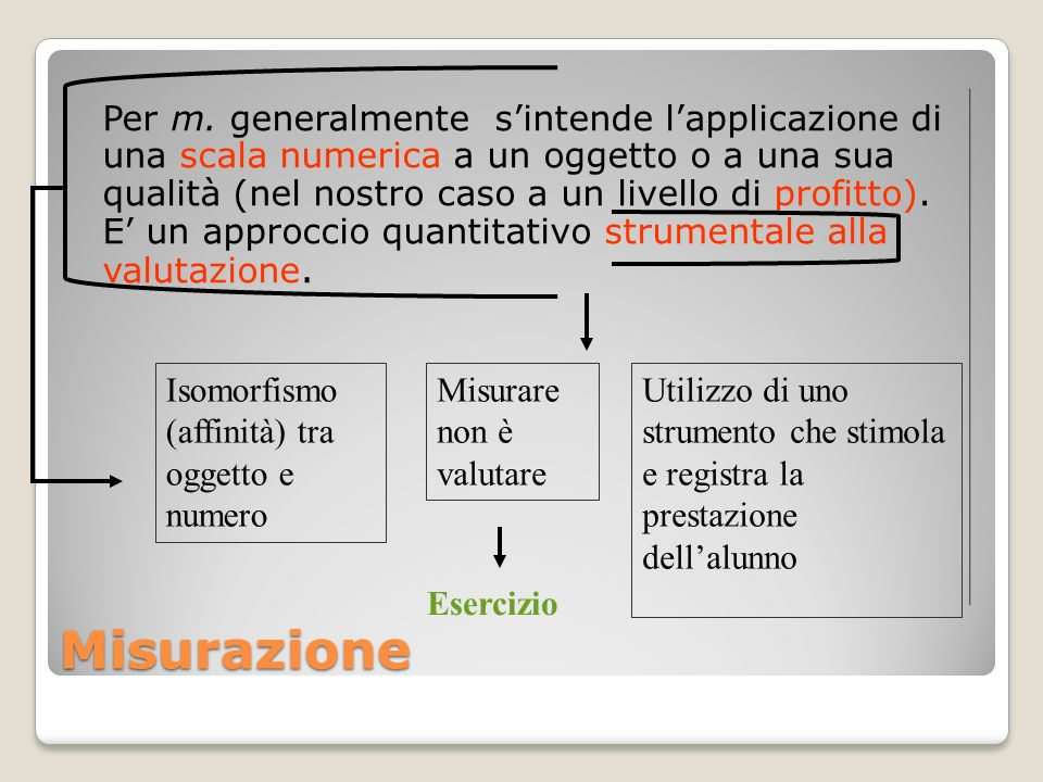 Per m. generalmente s'intende l'applicazione di una scala numerica a un oggetto o a una sua qualità (nel nostro caso a un livello di profitto). E' un approccio quantitativo strumentale alla valutazione.