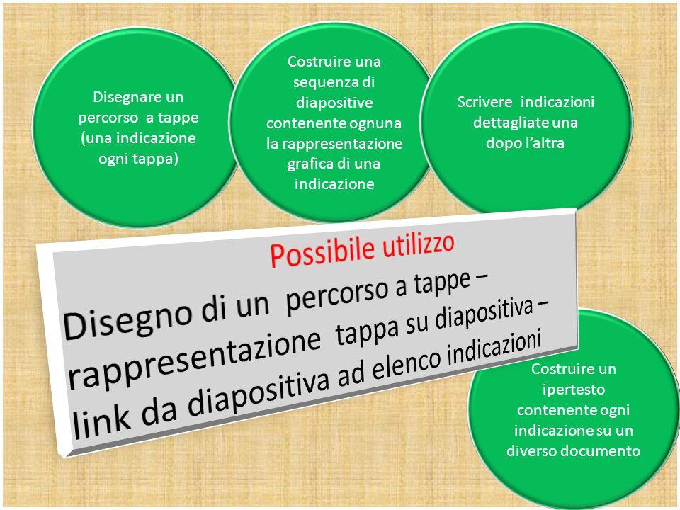 Costruire una sequenza di diapositive contenente ognuna la rappresentazione grafica di una indicazione