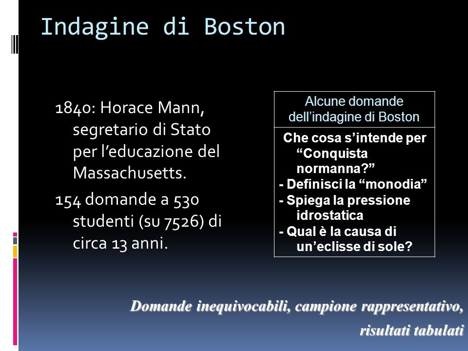 dell'indagine di Boston