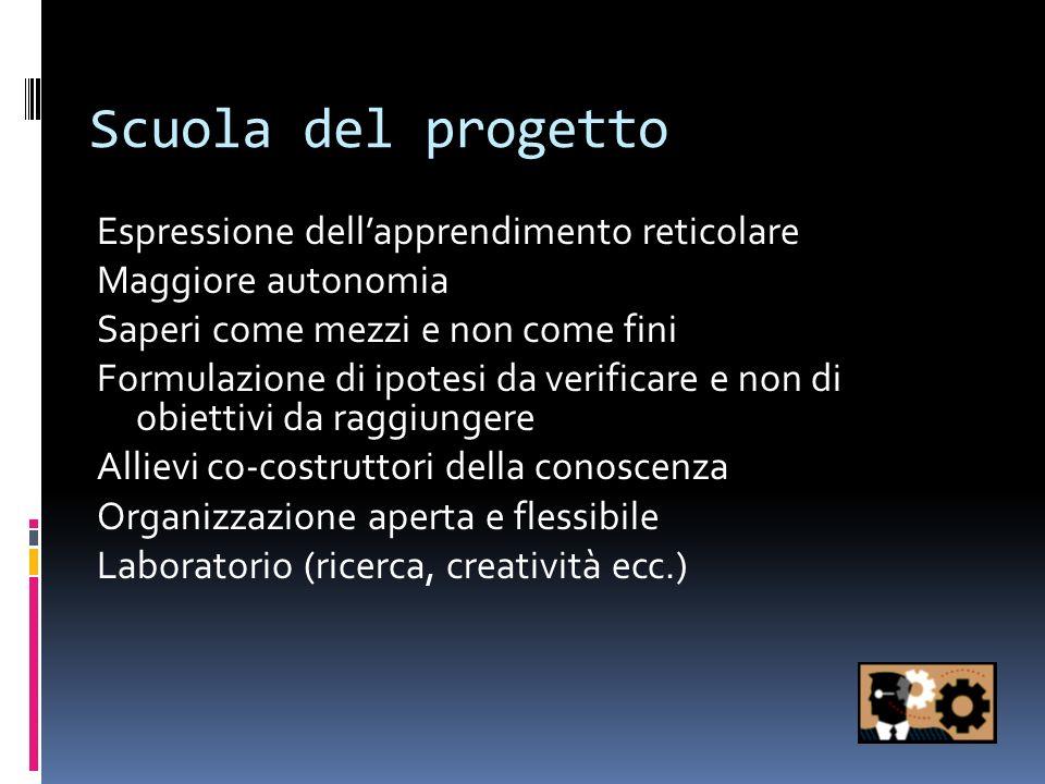 Scuola del progetto