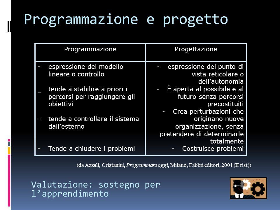 Programmazione e progetto