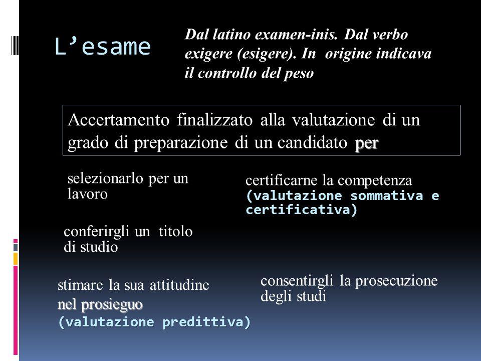 Dal latino examen-inis. Dal verbo exigere (esigere)