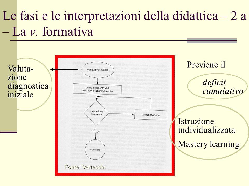 Le fasi e le interpretazioni della didattica – 2 a – La v. formativa