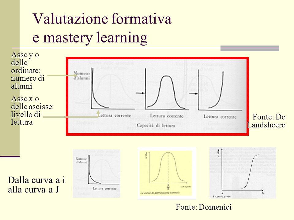 Valutazione formativa e mastery learning