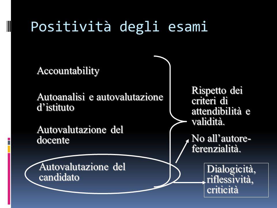 Positività degli esami