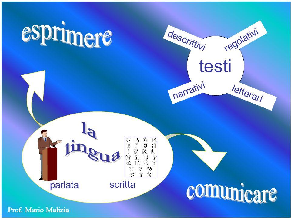 testi esprimere la lingua comunicare Prof. Mario Malizia regolativi