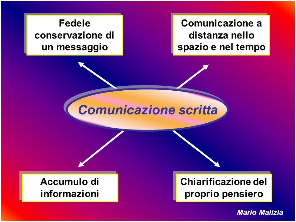 Comunicazione scritta