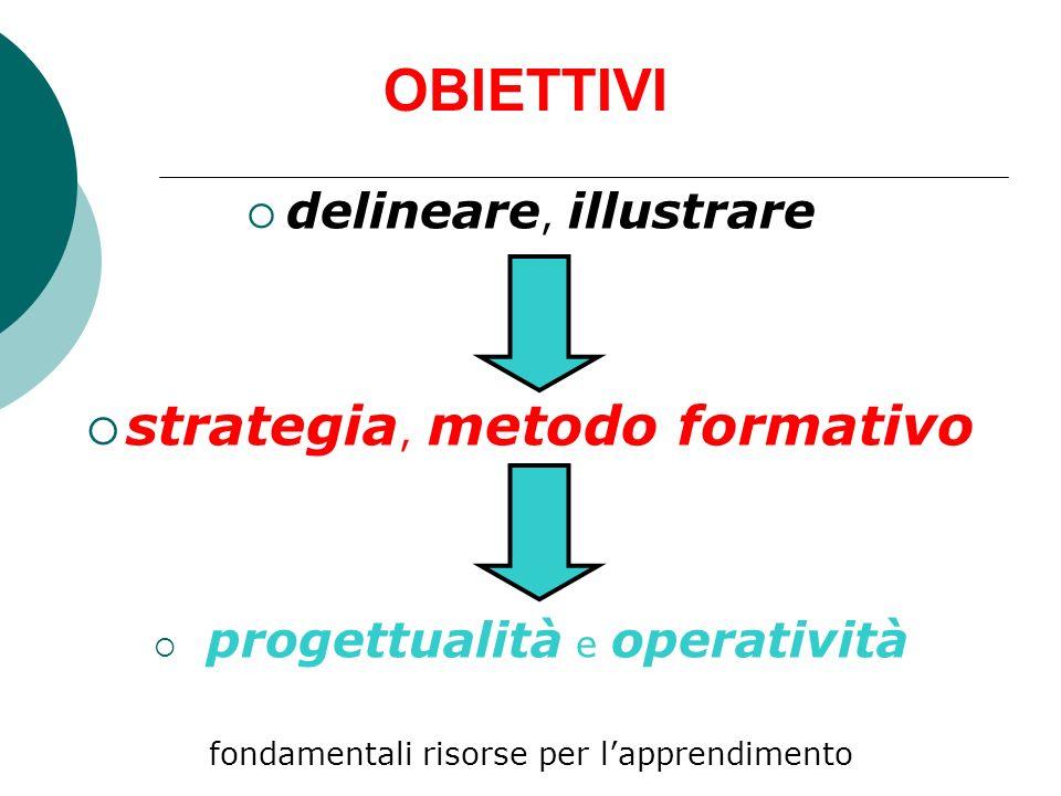 OBIETTIVI strategia, metodo formativo delineare, illustrare