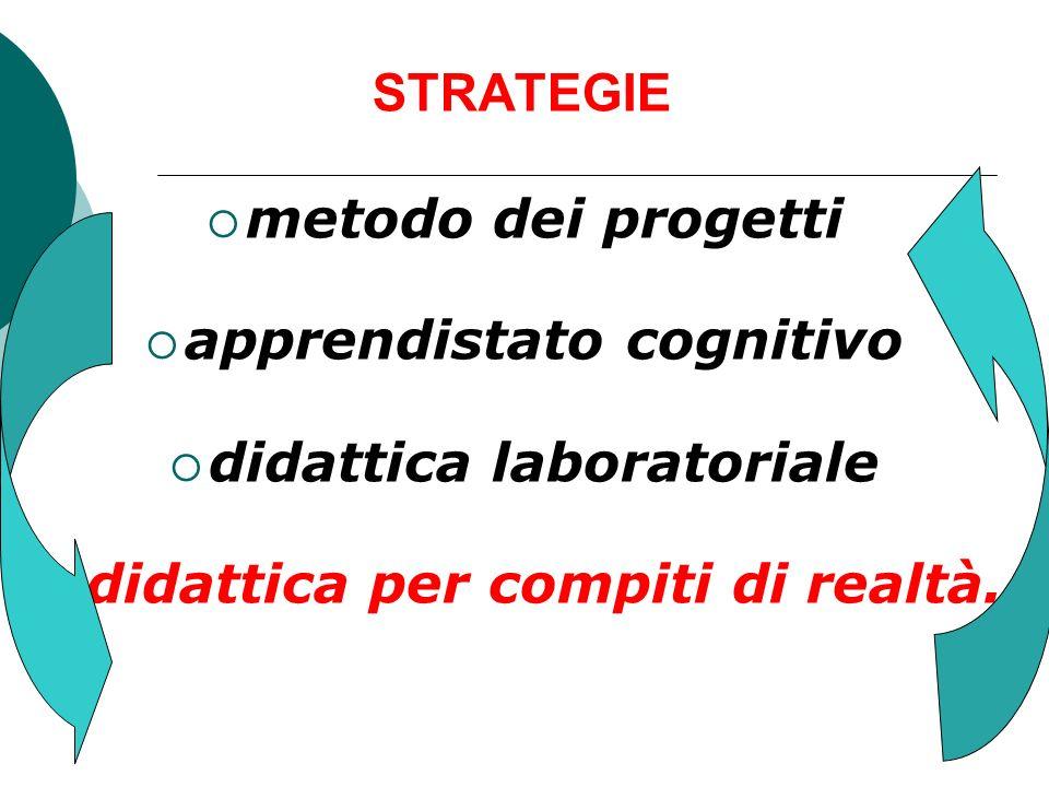 apprendistato cognitivo didattica laboratoriale