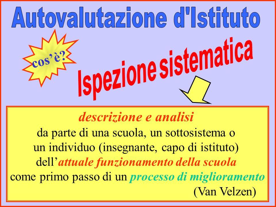 Autovalutazione d Istituto Ispezione sistematica