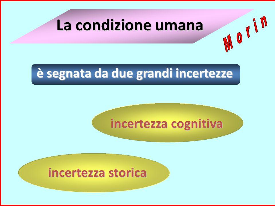 La condizione umana è segnata da due grandi incertezze