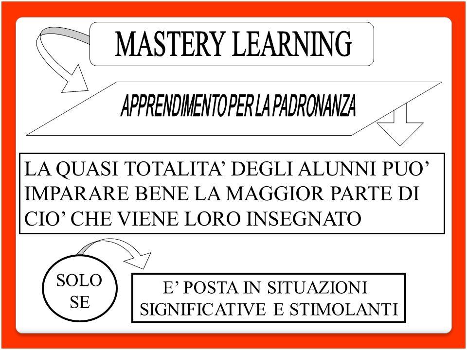 MASTERY LEARNINGAPPRENDIMENTO PER LA PADRONANZA.