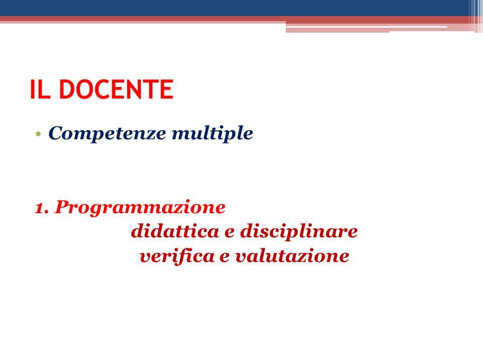 didattica e disciplinare verifica e valutazione