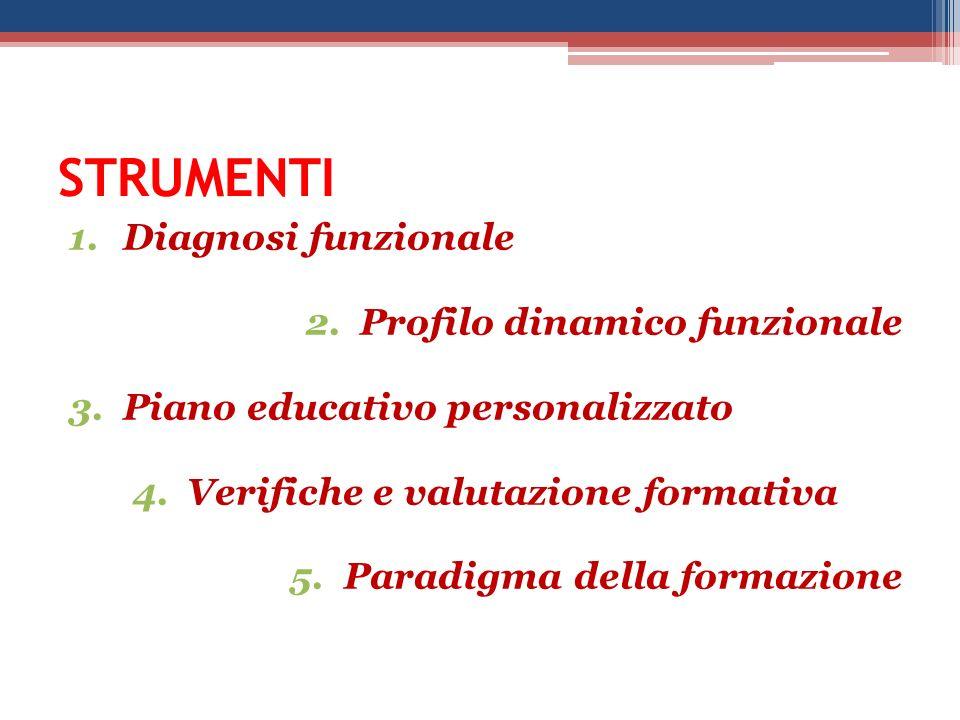 Verifiche e valutazione formativa