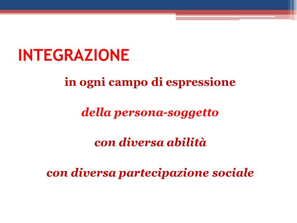 INTEGRAZIONE in ogni campo di espressione della persona-soggetto con diversa abilità con diversa partecipazione sociale