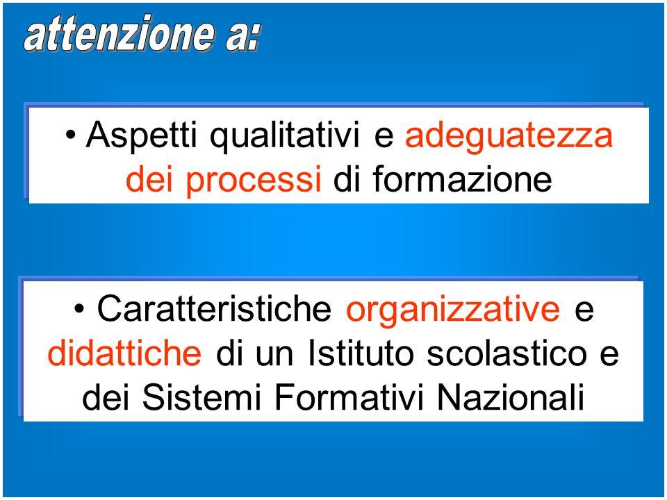 Aspetti qualitativi e adeguatezza dei processi di formazione