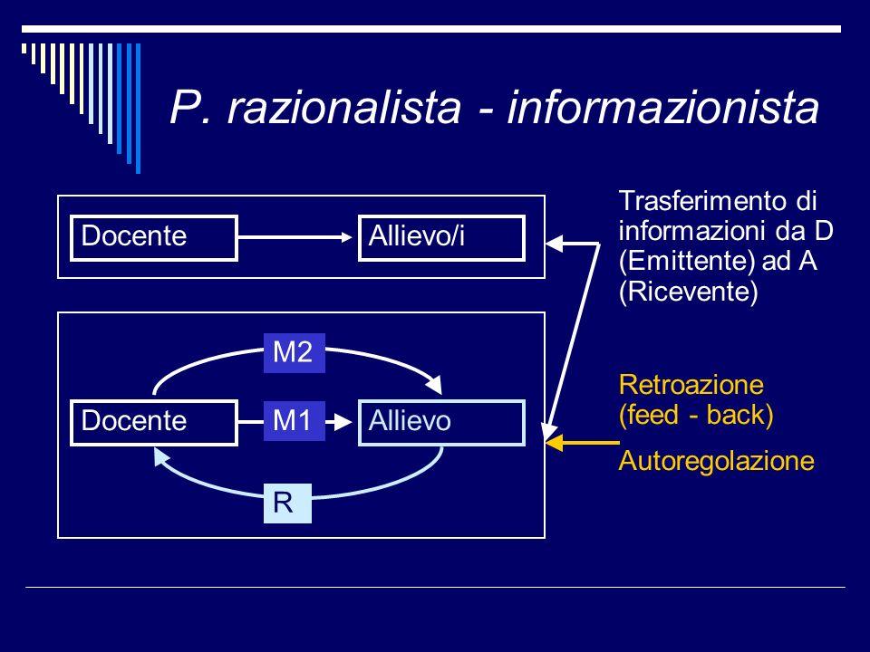 P. razionalista - informazionista