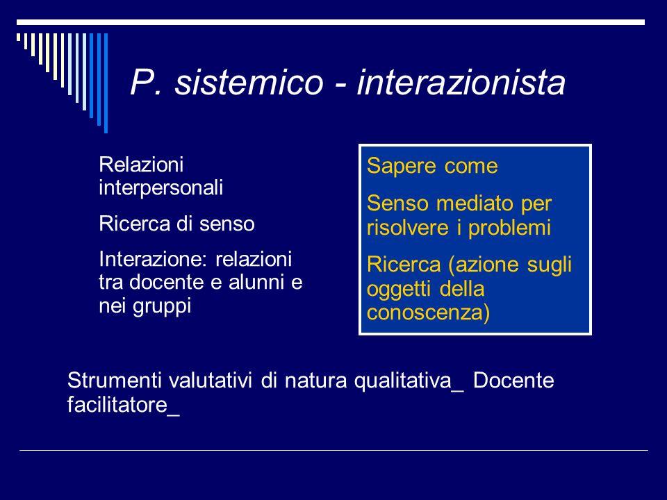 P. sistemico - interazionista