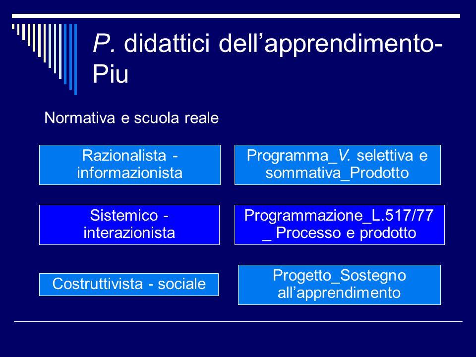 P. didattici dell'apprendimento- Piu