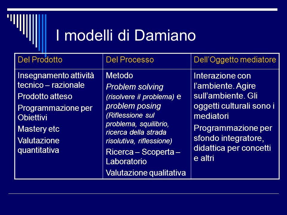 I modelli di Damiano Del Prodotto. Del Processo. Dell'Oggetto mediatore. Insegnamento attività tecnico – razionale.