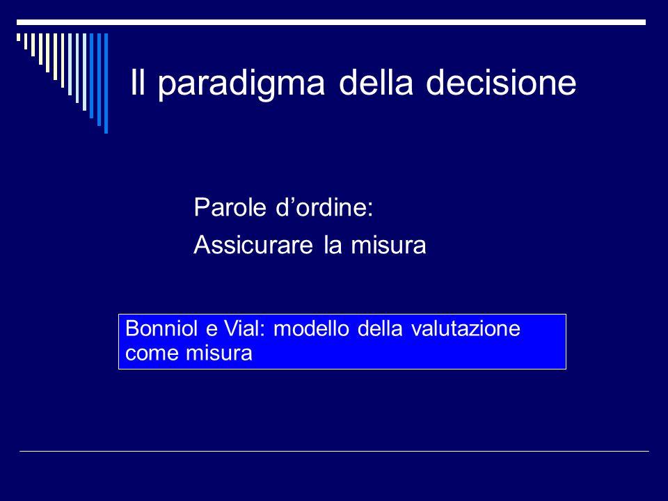 Il paradigma della decisione
