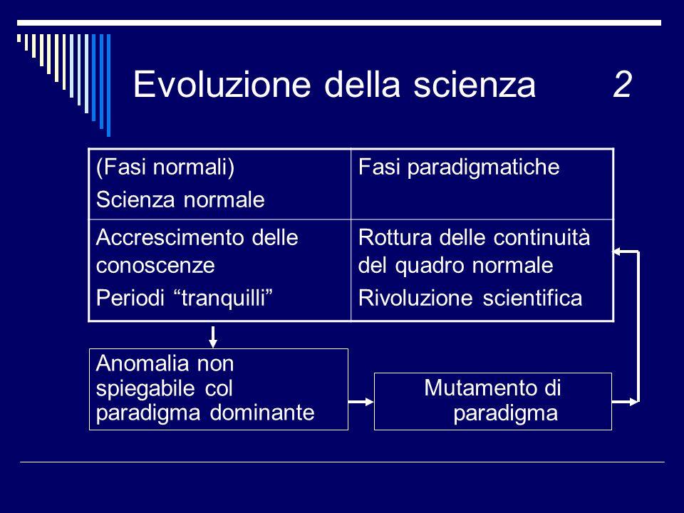 Evoluzione della scienza 2