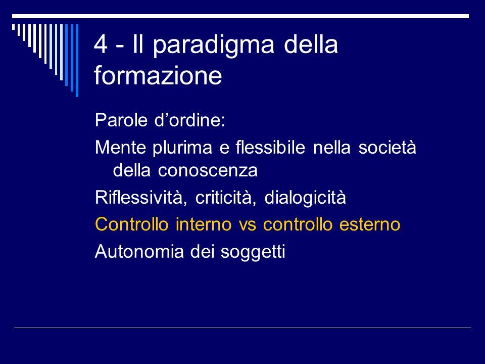 4 - Il paradigma della formazione