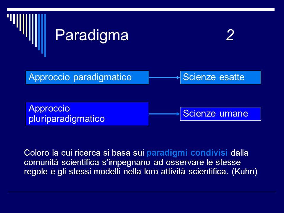Paradigma 2 Approccio paradigmatico Scienze esatte