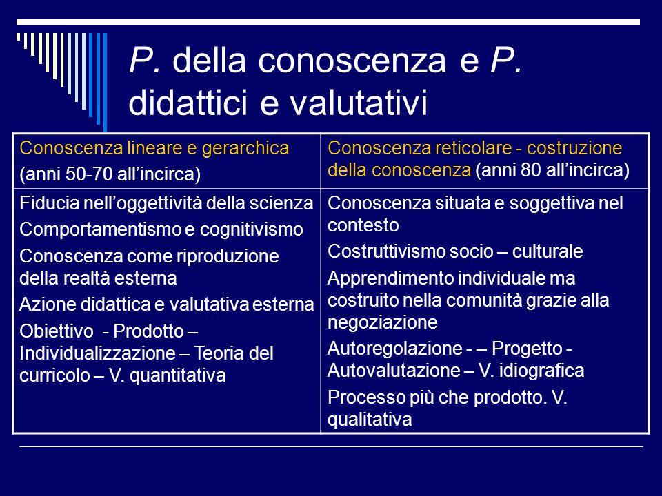 P. della conoscenza e P. didattici e valutativi