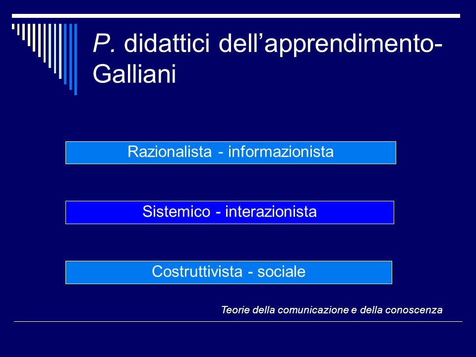 P. didattici dell'apprendimento-Galliani