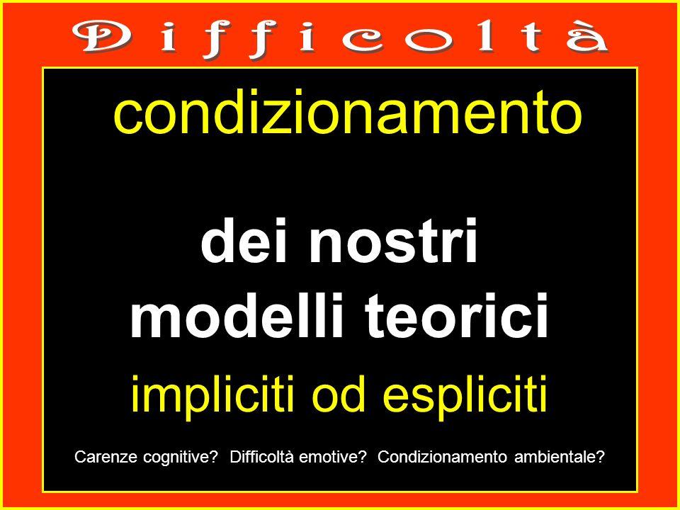 condizionamento dei nostri modelli teorici impliciti od espliciti