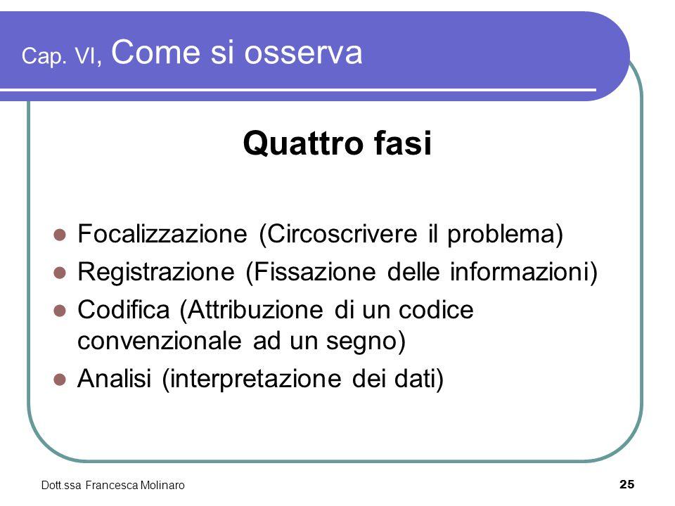 Quattro fasi Focalizzazione (Circoscrivere il problema)
