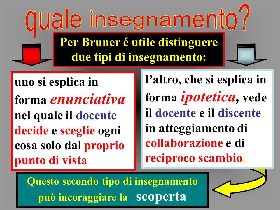 quale insegnamento Per Bruner é utile distinguere