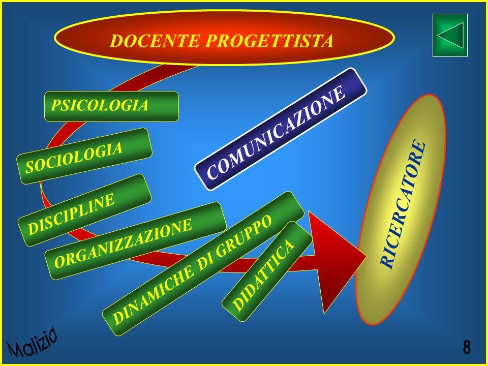 DOCENTE PROGETTISTA COMUNICAZIONE RICERCATORE PSICOLOGIA SOCIOLOGIA