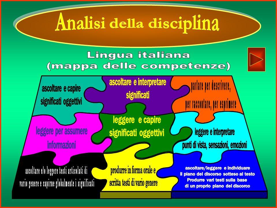 Analisi della disciplina