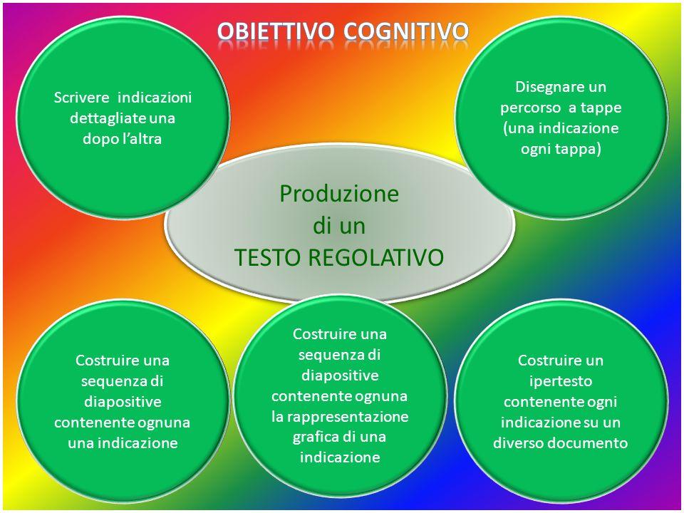 Obiettivo cognitivo Produzione di un TESTO REGOLATIVO
