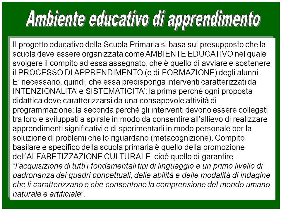 Ambiente educativo di apprendimento