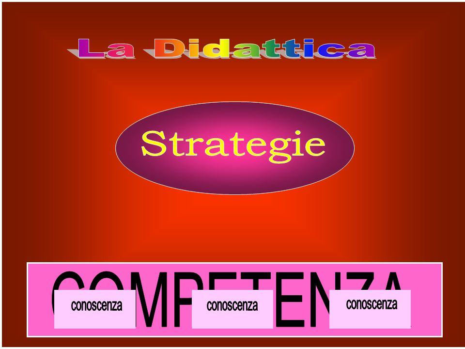 La Didattica Strategie COMPETENZA conoscenza conoscenza conoscenza