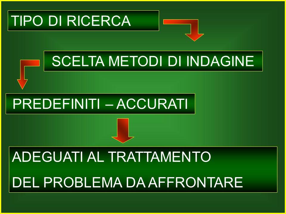 SCELTA METODI DI INDAGINE