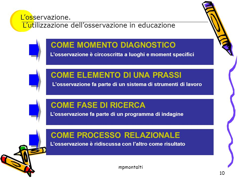COME MOMENTO DIAGNOSTICO