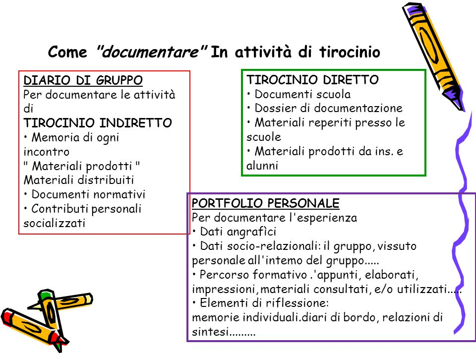 Come documentare In attività di tirocinio