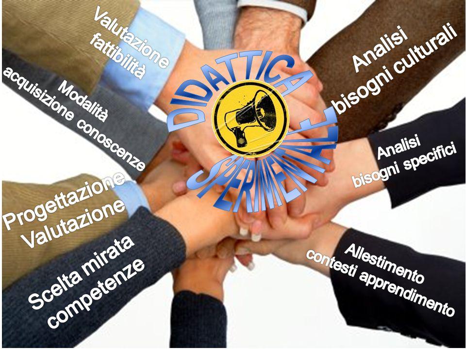 Genitori-Docenti-Compagni