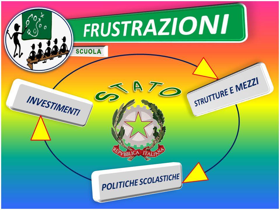 POLITICHE SCOLASTICHE